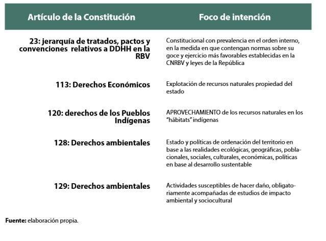 La Consulta Previa Libre E Informada Y Los Pueblos