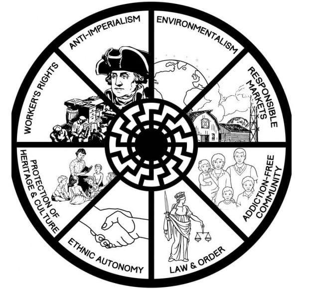 La ecología profunda y el eco-fascismo: signos de la crisis ecológica de nuestros tiempos