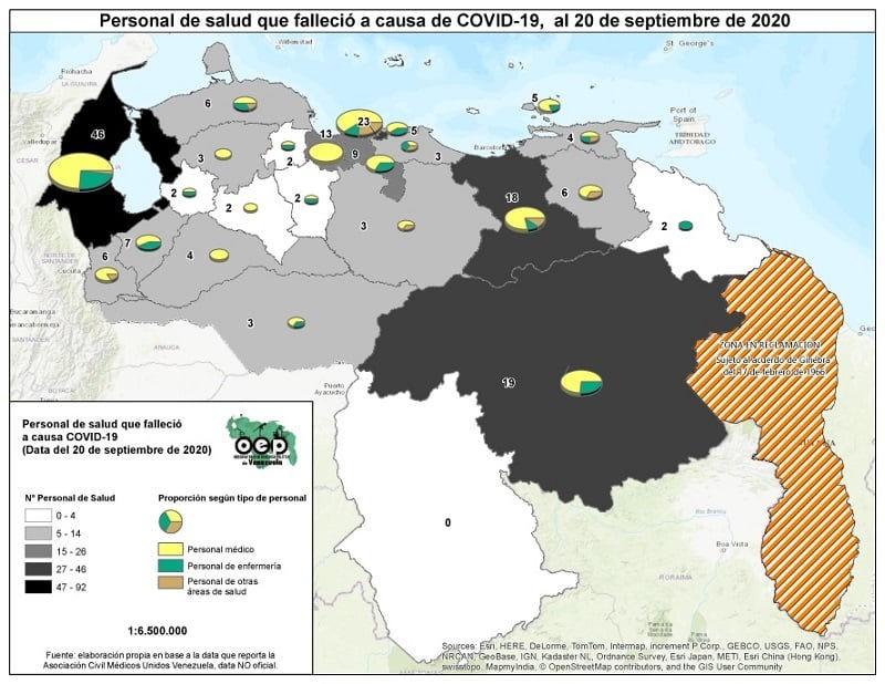 El sector salud en Venezuela y el COVID-19