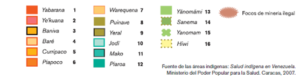 Imagen N° 1: Pueblos indígenas y principales focos de minería ilegal en el estado Amazonas. Fuente: Bello, L y Tillet, A (2015). Minería en la Amazonía Venezolana: Derechos Indígenas y Ambientales El caso del pueblo Yanomami.
